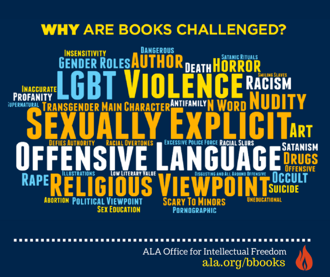 WHY books challenged_0.png
